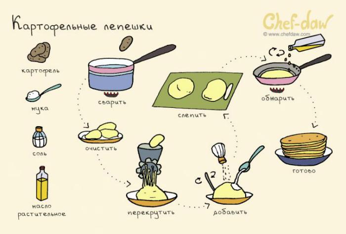 Как приготовить назук рецепт